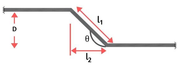 Bend Length calculation