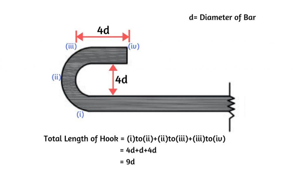 Hook length is 9d